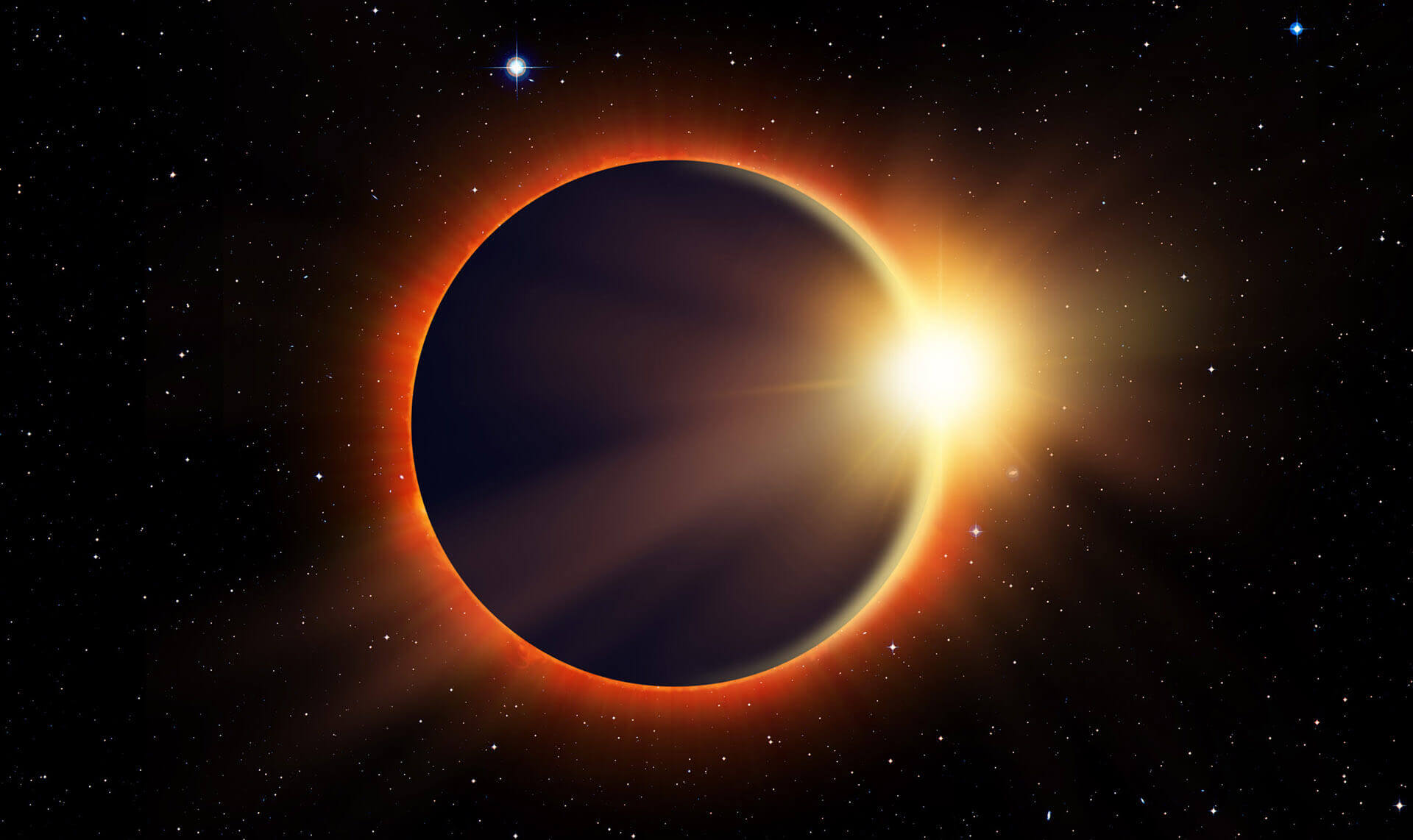 new moon solar eclipse 2020 june 21